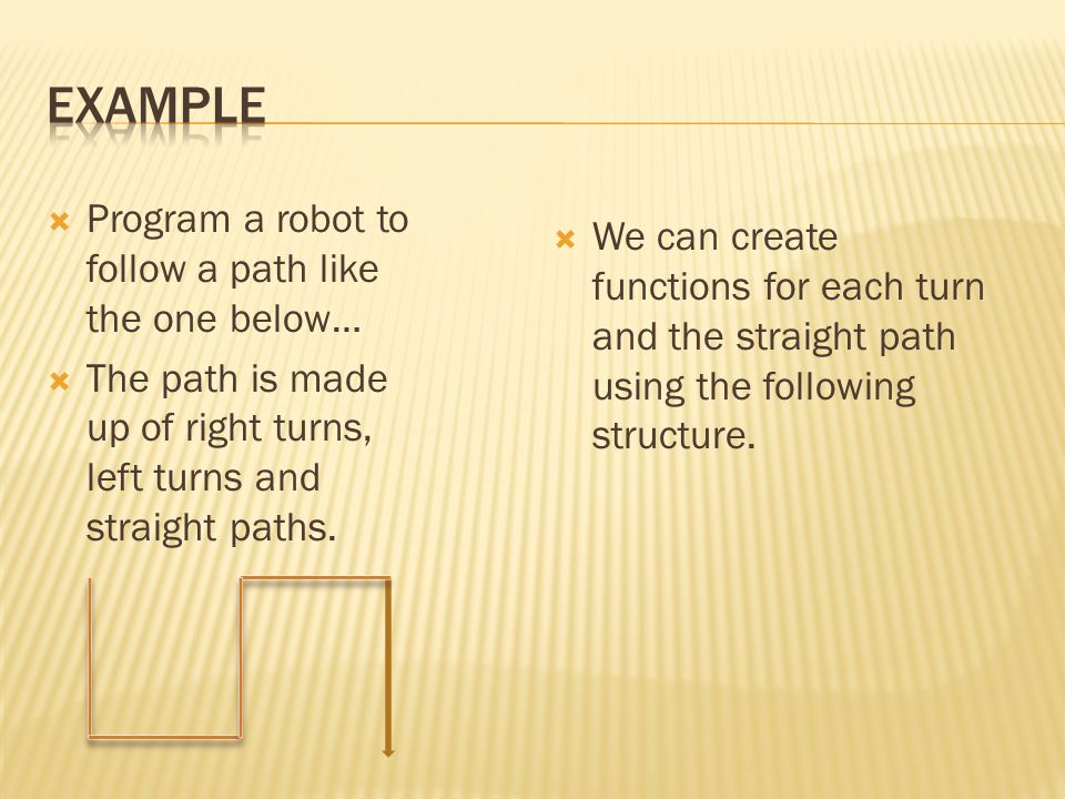  Program a robot to follow a path like the one below…  The path is made up of right turns, left turns and straight paths.  We can create functions