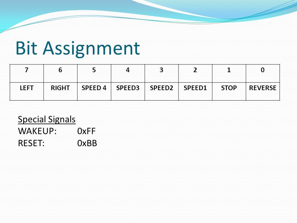 Bit Assignment 76543210 LEFTRIGHTSPEED 4SPEED3SPEED2SPEED1STOPREVERSE Special Signals WAKEUP: 0xFF RESET: 0xBB