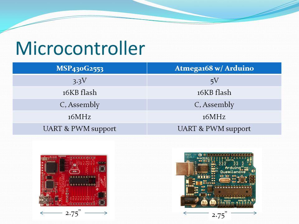 "Microcontroller MSP430G2553Atmega168 w/ Arduino 3.3V5V 16KB flash C, Assembly 16MHz UART & PWM support 2.75"""