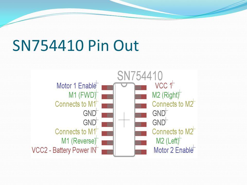 SN754410 Pin Out