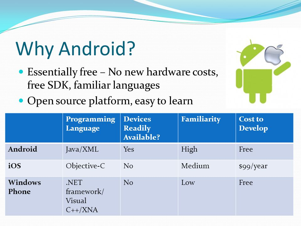 Why Android? Essentially free – No new hardware costs, free SDK, familiar languages Open source platform, easy to learn Programming Language Devices R