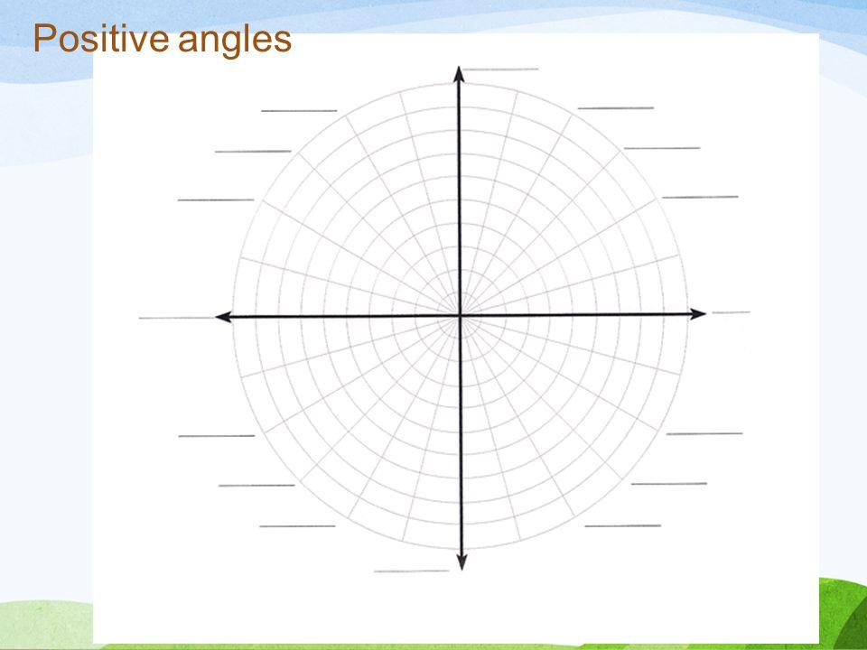 Positive angles