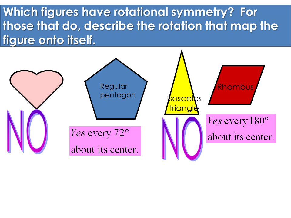 Which figures have rotational symmetry.