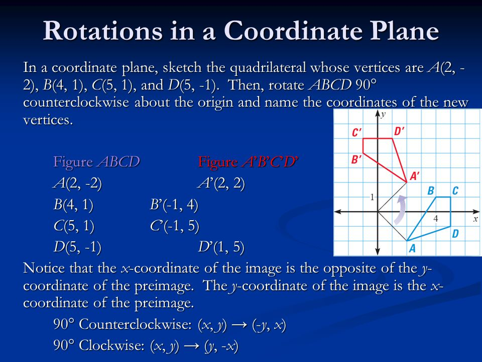 Rotations in a Coordinate Plane In a coordinate plane, sketch the quadrilateral whose vertices are A(2, - 2), B(4, 1), C(5, 1), and D(5, -1). Then, ro