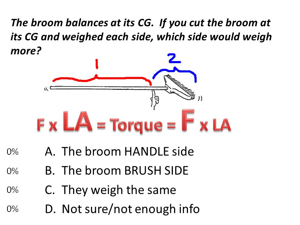 The broom balances at its CG. If you cut the broom at its CG and weighed each side, which side would weigh more? A.The broom HANDLE side B.The broom B