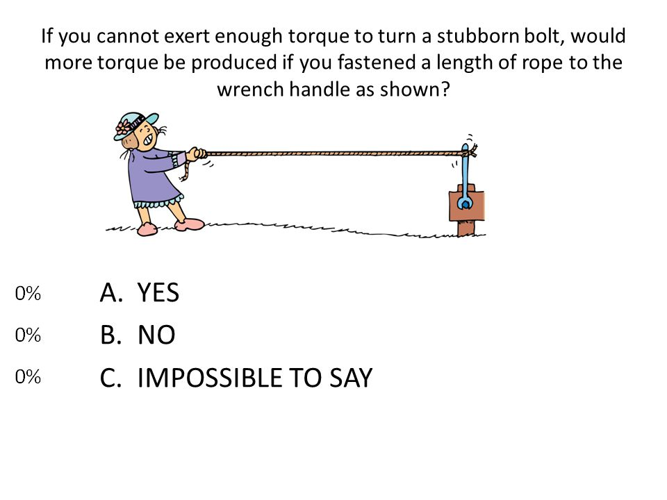 If you cannot exert enough torque to turn a stubborn bolt, would more torque be produced if you fastened a length of rope to the wrench handle as show