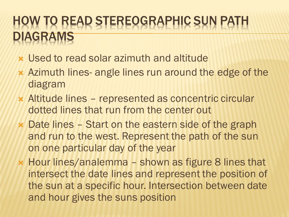  Used to read solar azimuth and altitude  Azimuth lines- angle lines run around the edge of the diagram  Altitude lines – represented as concentric circular dotted lines that run from the center out  Date lines – Start on the eastern side of the graph and run to the west.
