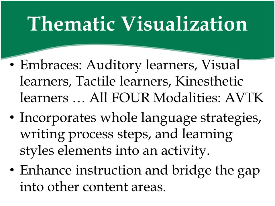 Embraces: Auditory learners, Visual learners, Tactile learners, Kinesthetic learners … All FOUR Modalities: AVTK Incorporates whole language strategie