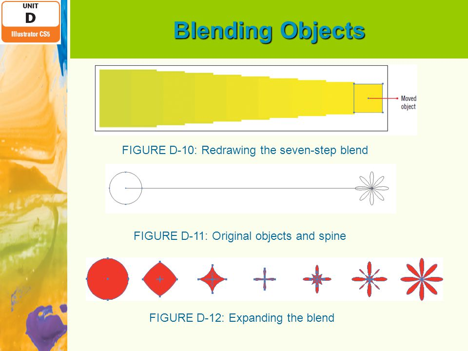 Blending Objects FIGURE D-10: Redrawing the seven-step blend FIGURE D-11: Original objects and spine FIGURE D-12: Expanding the blend
