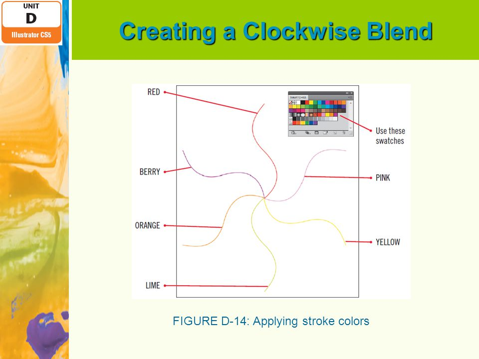 Creating a Clockwise Blend FIGURE D-14: Applying stroke colors