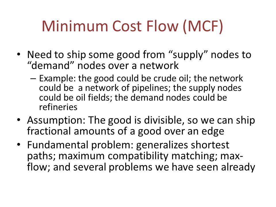 Reduction to MCF DAVE EDDY FRANK HELEN GLORIA IRIS Cost = -compatibility Capacity = 1