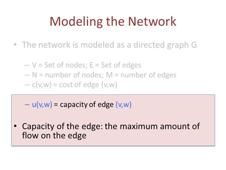 A Simple Example Every node has a demand (6,1) (2,1) (4,1) s t p q r (1,1) (2,1) (3,1) (4,1) d = -1 d = 1 d = 0