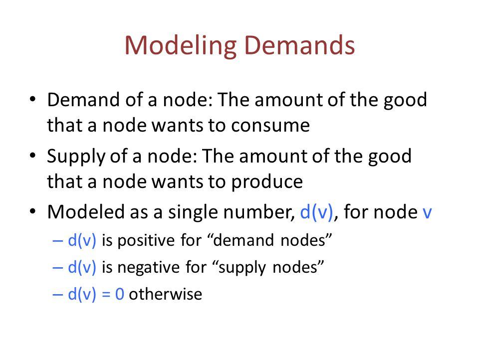 A Simple Example Every node has a demand (6, ∞) (2, ∞) (4, ∞) s t p q r (1, ∞) (2, ∞) (3, ∞) (4,∞) d = -1 d = 1 d = 0