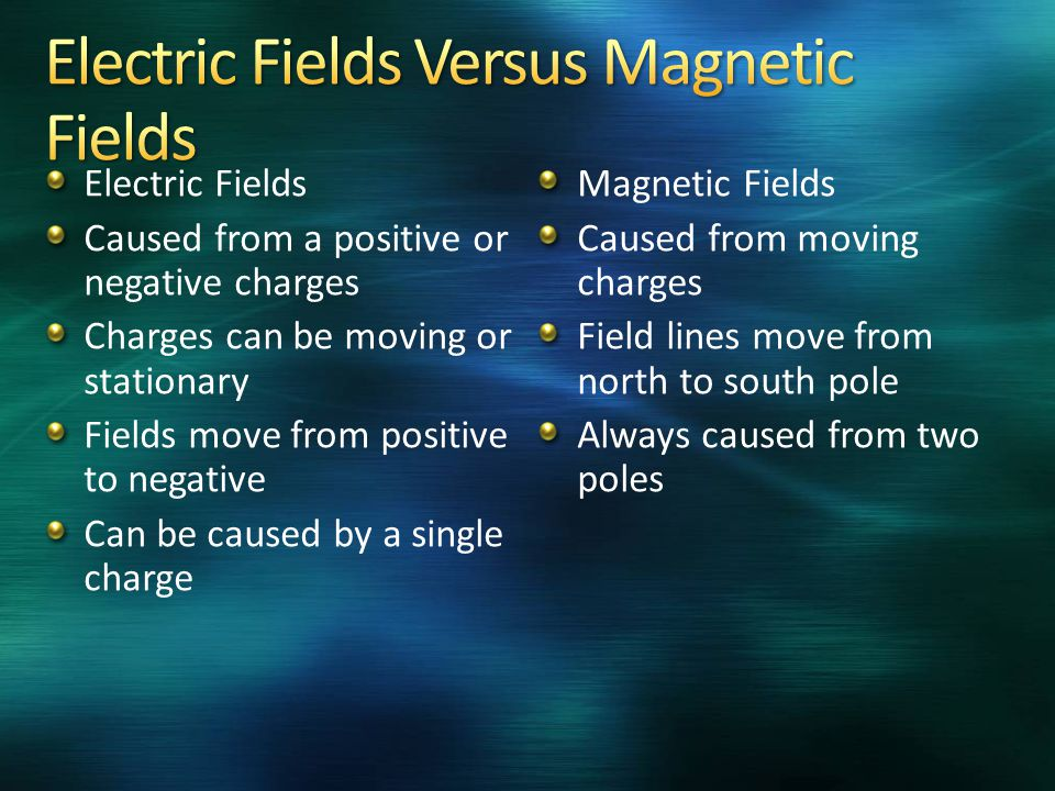 Electric Fields Caused from a positive or negative charges Charges can be moving or stationary Fields move from positive to negative Can be caused by