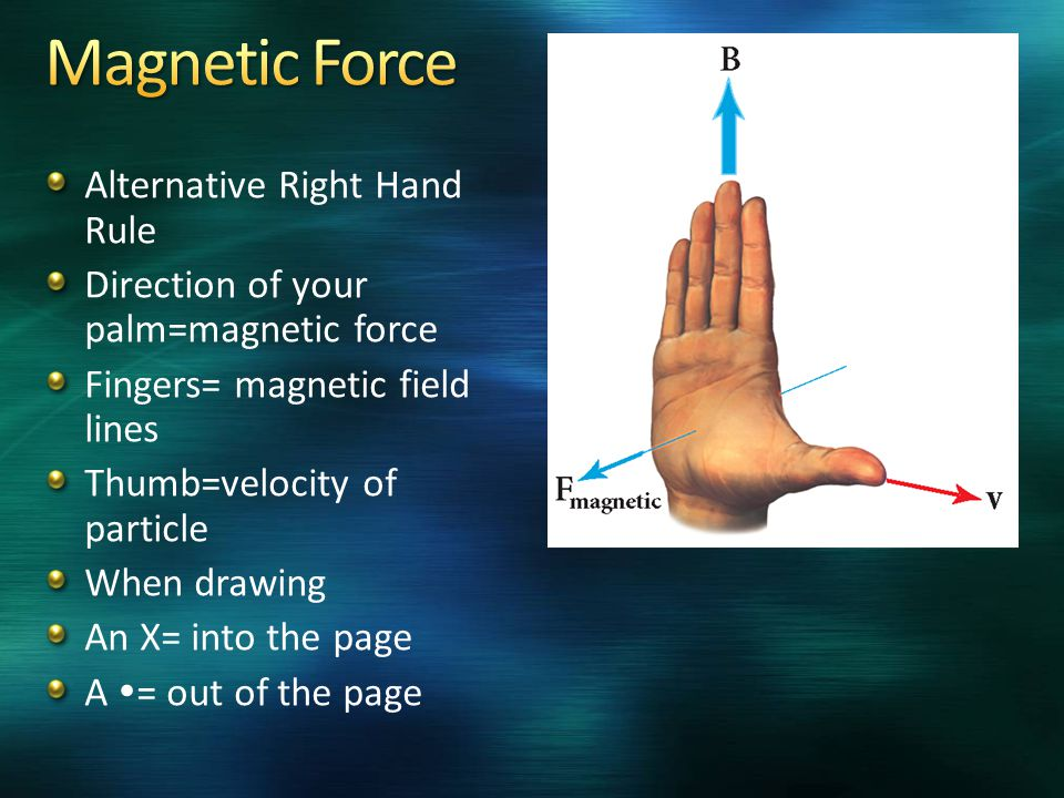 Alternative Right Hand Rule Direction of your palm=magnetic force Fingers= magnetic field lines Thumb=velocity of particle When drawing An X= into the