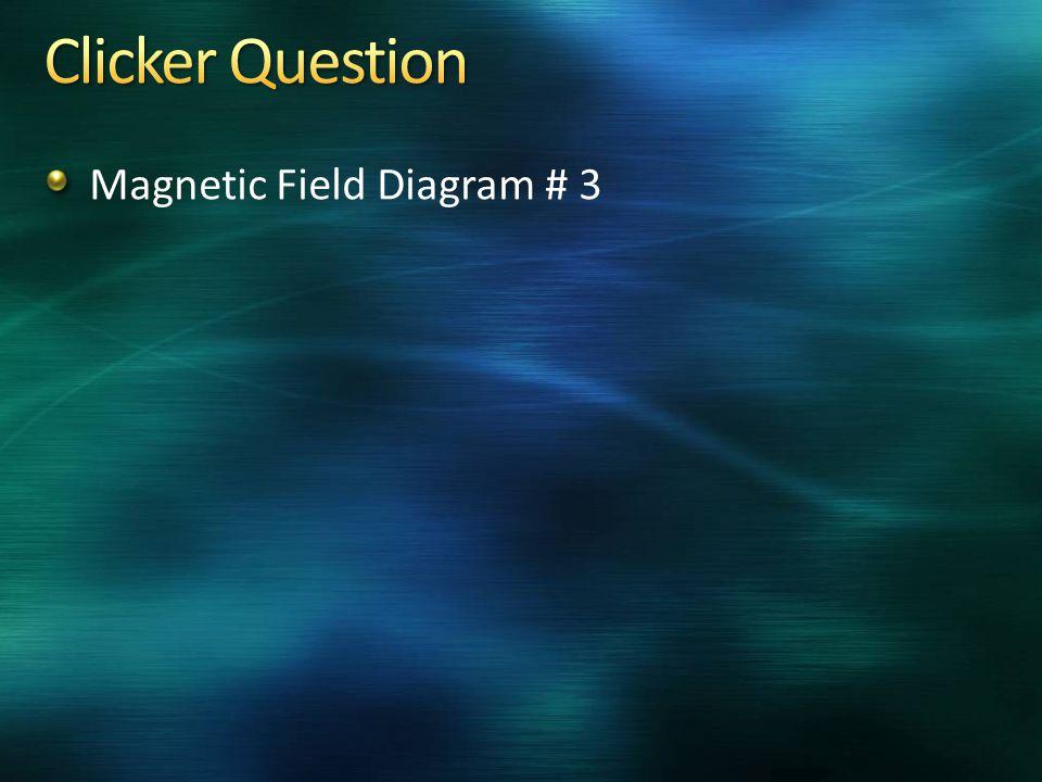 Magnetic Field Diagram # 3
