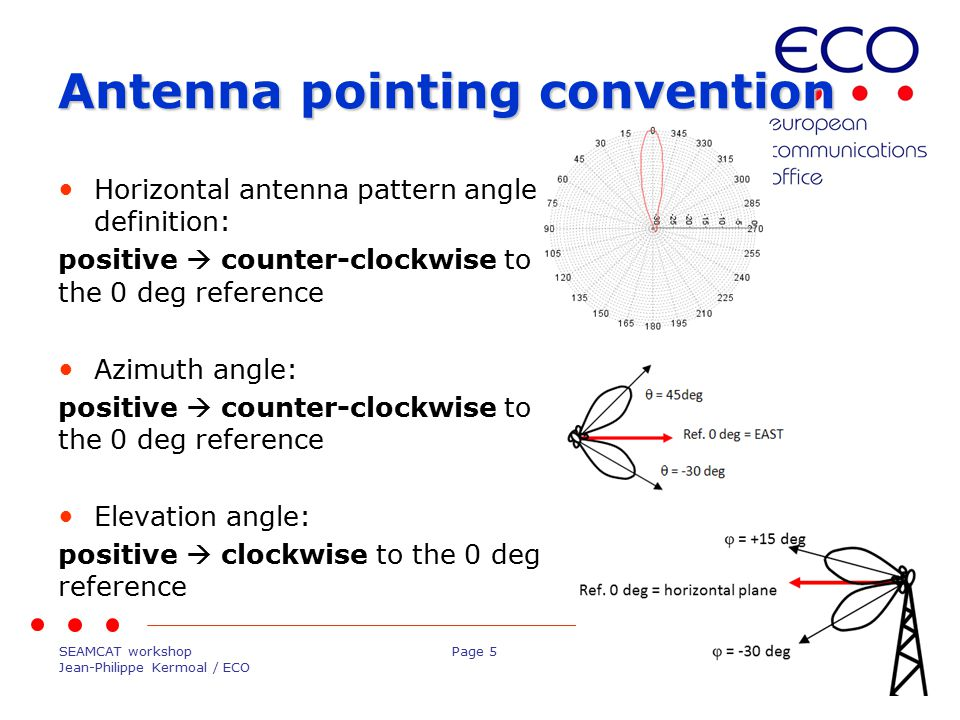 SEAMCAT workshop Jean-Philippe Kermoal / ECO Page 505 June 2012 Antenna pointing convention Horizontal antenna pattern angle definition: positive  counter-clockwise to the 0 deg reference Azimuth angle: positive  counter-clockwise to the 0 deg reference Elevation angle: positive  clockwise to the 0 deg reference