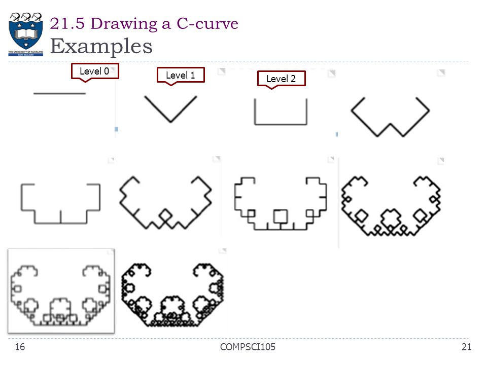 21.5 Drawing a C-curve Examples 21COMPSCI10516 Level 0 Level 1 Level 2