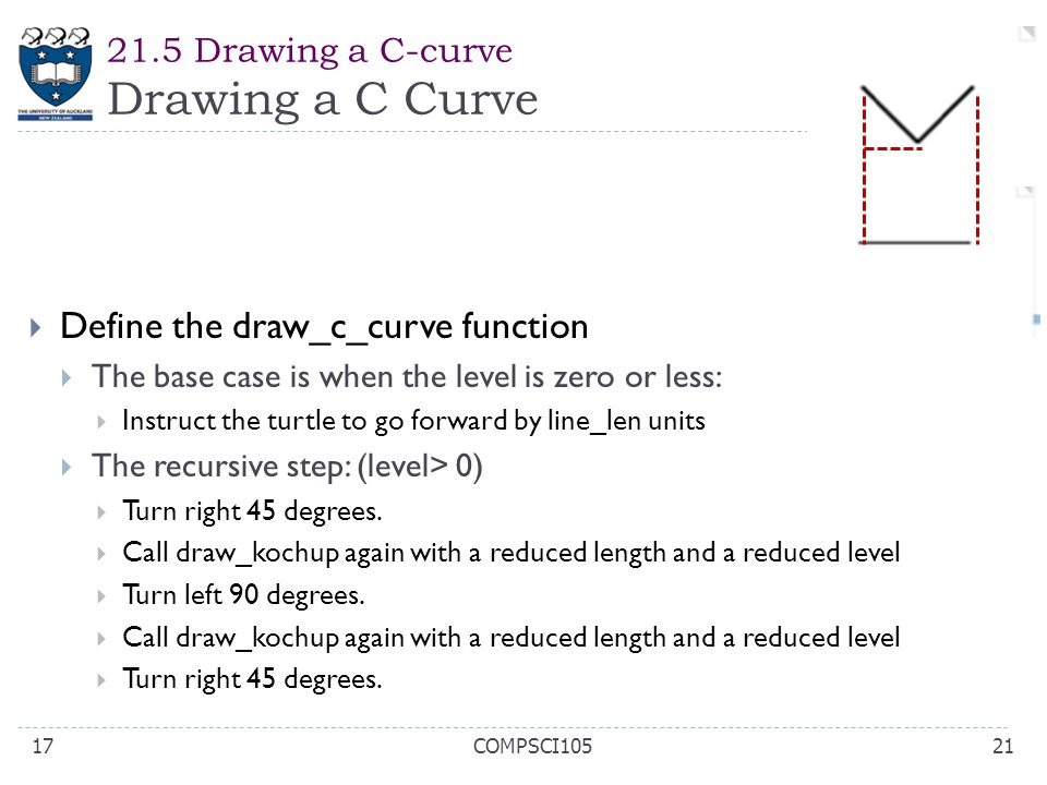 21.5 Drawing a C-curve Drawing a C Curve 21COMPSCI10517  Define the draw_c_curve function  The base case is when the level is zero or less:  Instru