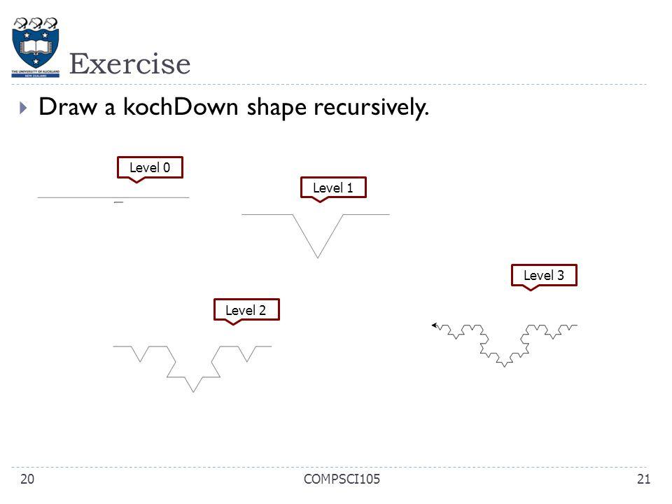 Exercise 21COMPSCI10520  Draw a kochDown shape recursively. Level 0 Level 1 Level 2 Level 3