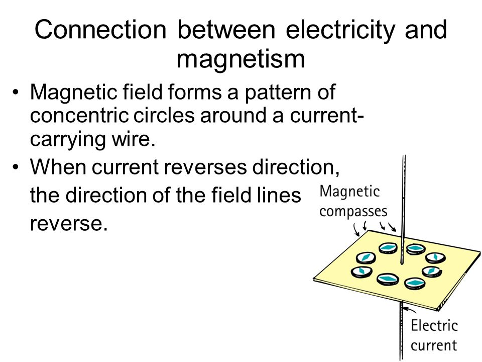 Connection between electricity and magnetism Magnetic field forms a pattern of concentric circles around a current- carrying wire.