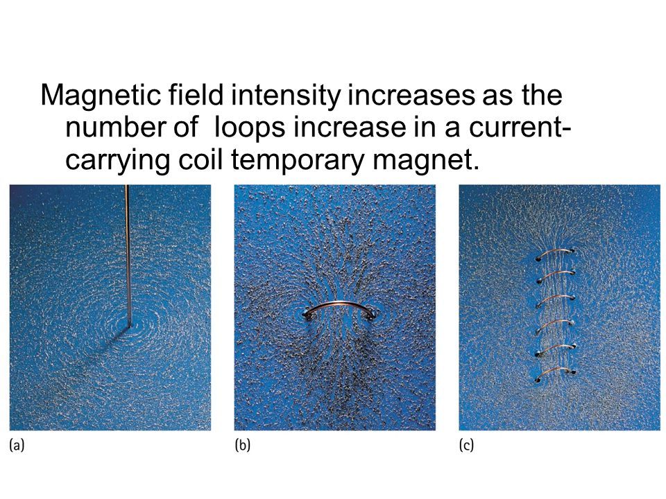 Magnetic field intensity increases as the number of loops increase in a current- carrying coil temporary magnet.