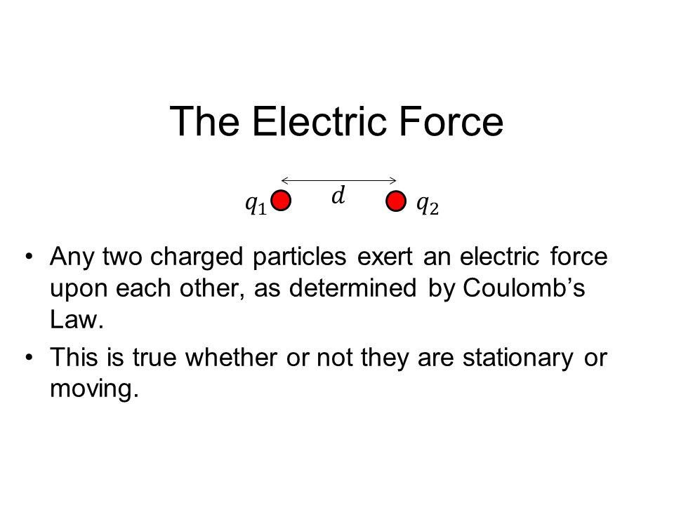 The Electric Force Any two charged particles exert an electric force upon each other, as determined by Coulomb's Law.