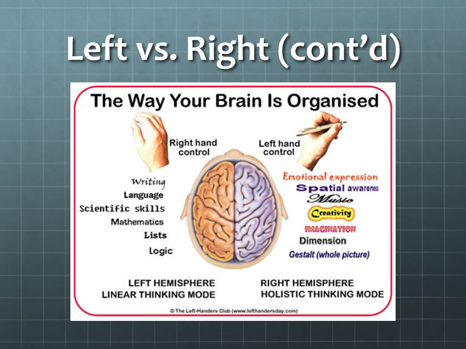 Right brain engagers Big picture Emotional expression Flexible grouping Differentiation Collaborative discussion Drawing