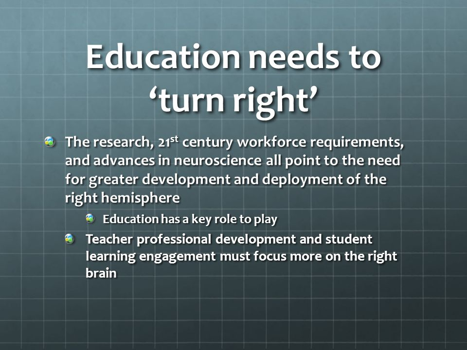 Turn Right for Whole Brain Learning 21 st Century Educational Superhighway