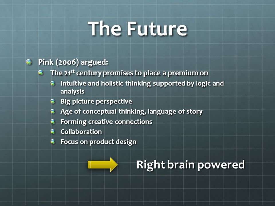 The Future Pink (2006) argued: The 21 st century promises to place a premium on Intuitive and holistic thinking supported by logic and analysis Big picture perspective Age of conceptual thinking, language of story Forming creative connections Collaboration Focus on product design Right brain powered