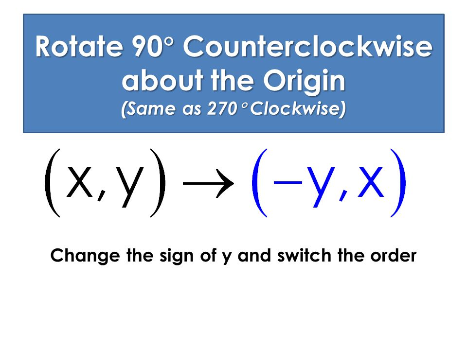 Rotate 90  Counterclockwise about the Origin (Same as 270  Clockwise) Change the sign of y and switch the order