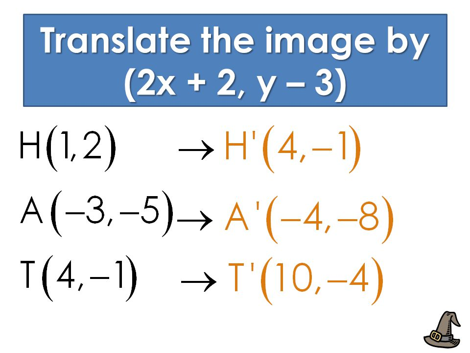 Translate the image by (2x + 2, y – 3)