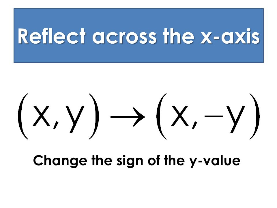 Reflect across the x-axis Change the sign of the y-value