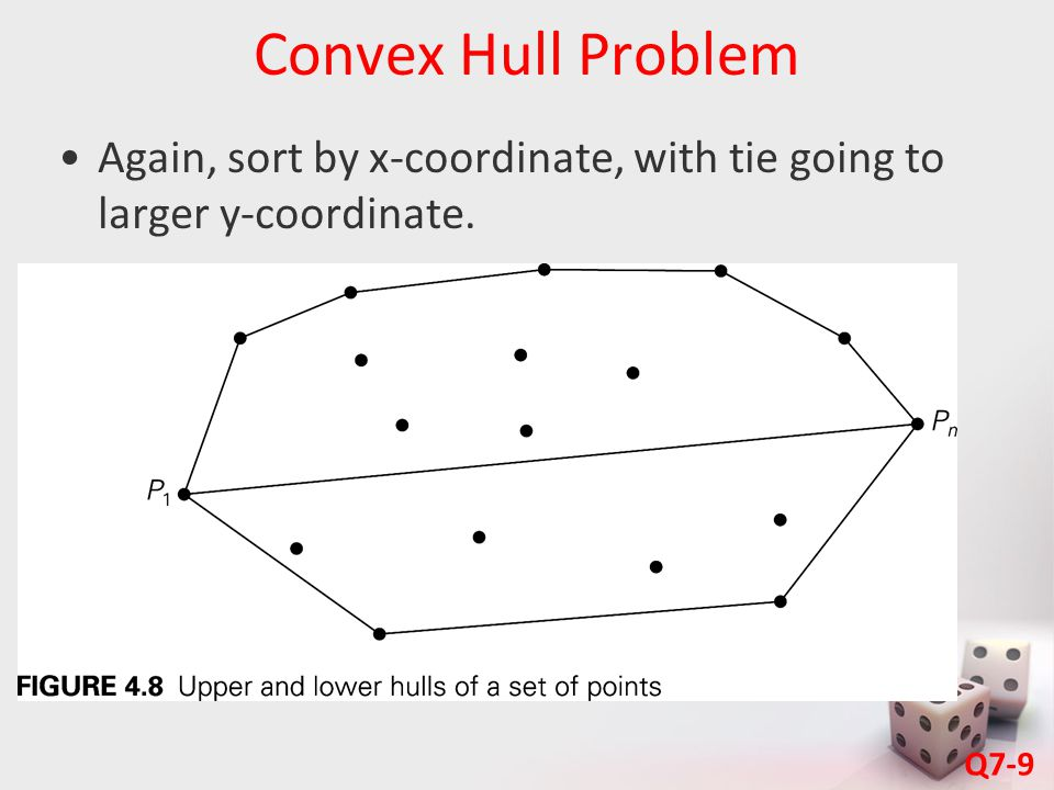 Convex Hull Problem Again, sort by x-coordinate, with tie going to larger y-coordinate. Q7-9