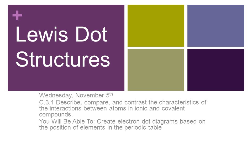 + Lewis Dot Structures Wednesday, November 5 th C.3.1 Describe, compare, and contrast the characteristics of the interactions between atoms in ionic and covalent compounds.