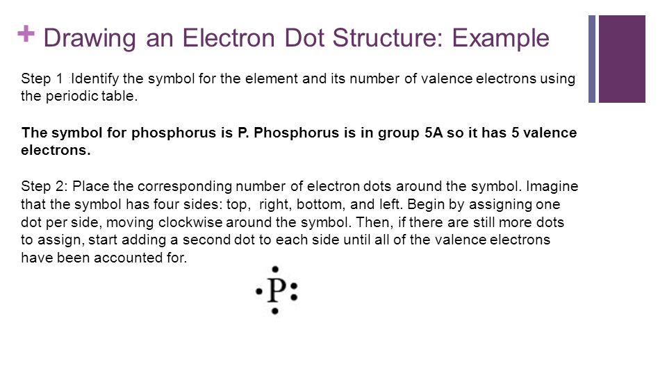 + Drawing an Electron Dot Structure: Example Step 1 : Identify the symbol for the element and its number of valence electrons using the periodic table.