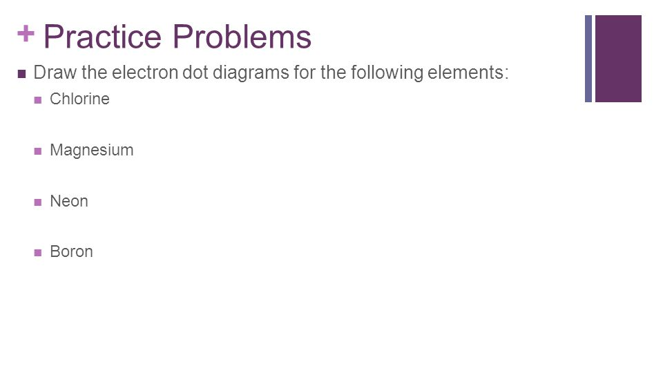 + Practice Problems Draw the electron dot diagrams for the following elements: Chlorine Magnesium Neon Boron