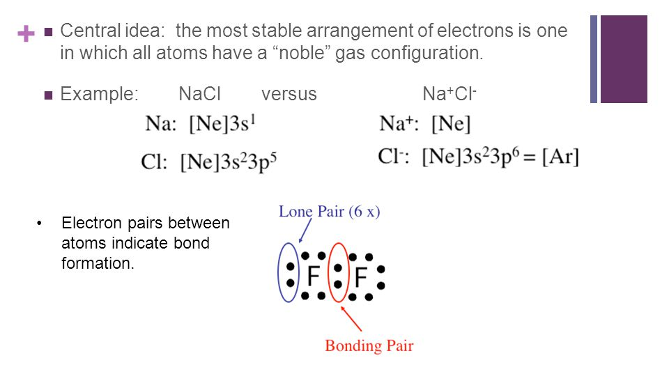 + Central idea: the most stable arrangement of electrons is one in which all atoms have a noble gas configuration.