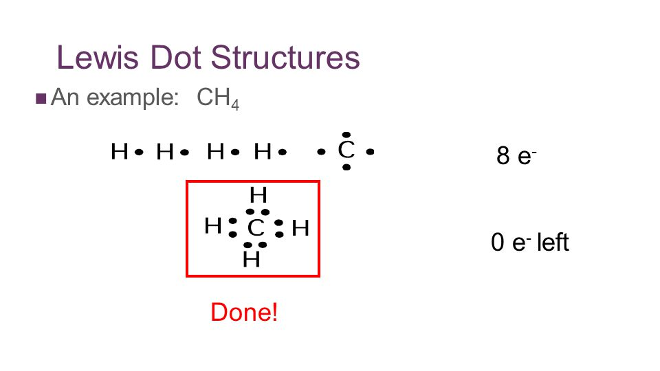 Lewis Dot Structures An example: CH 4 8 e - 0 e - left Done!