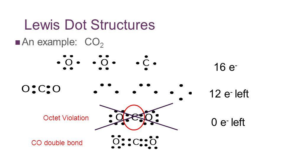 Lewis Dot Structures An example: CO 2 16 e - 12 e - left 0 e - left Octet Violation CO double bond