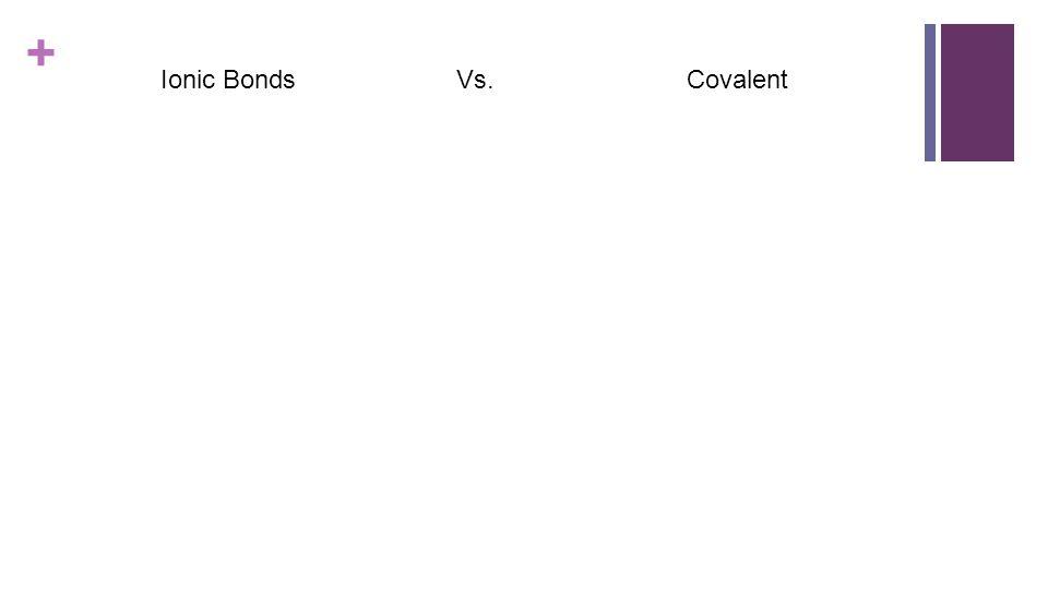 + Ionic BondsVs.Covalent