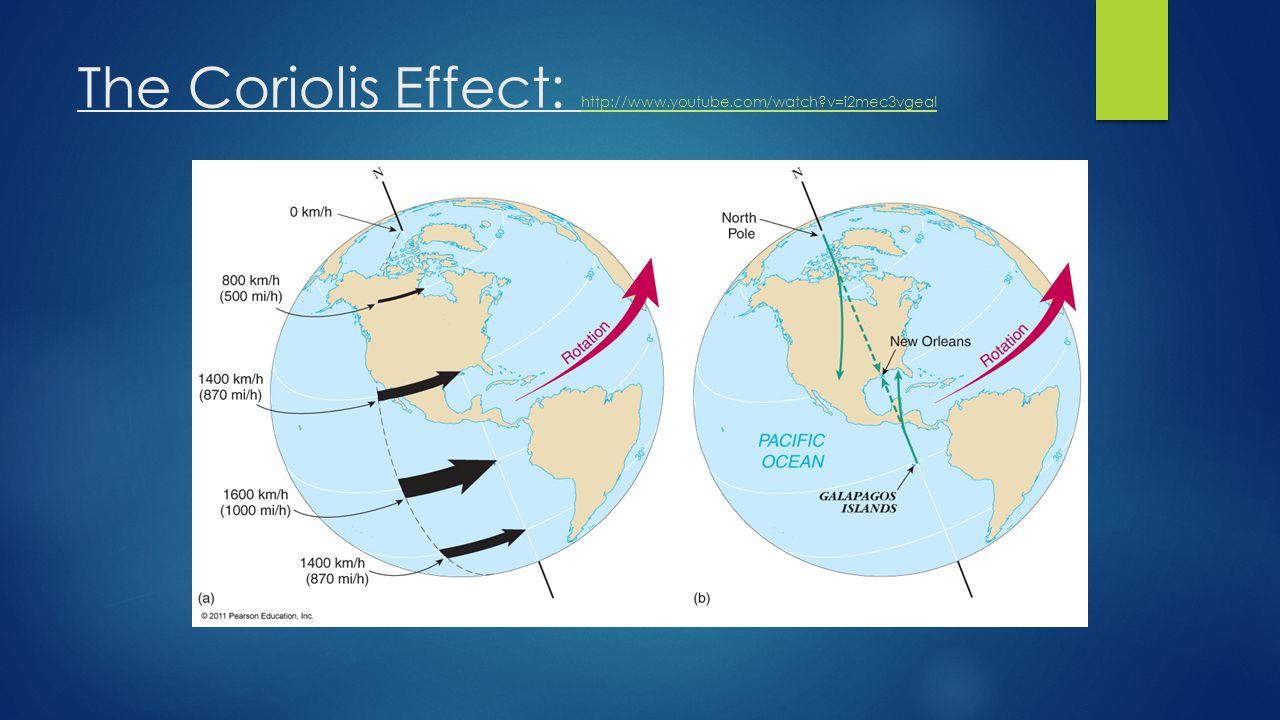 The Coriolis Effect: http://www.youtube.com/watch?v=i2mec3vgeaI http://www.youtube.com/watch?v=i2mec3vgeaI
