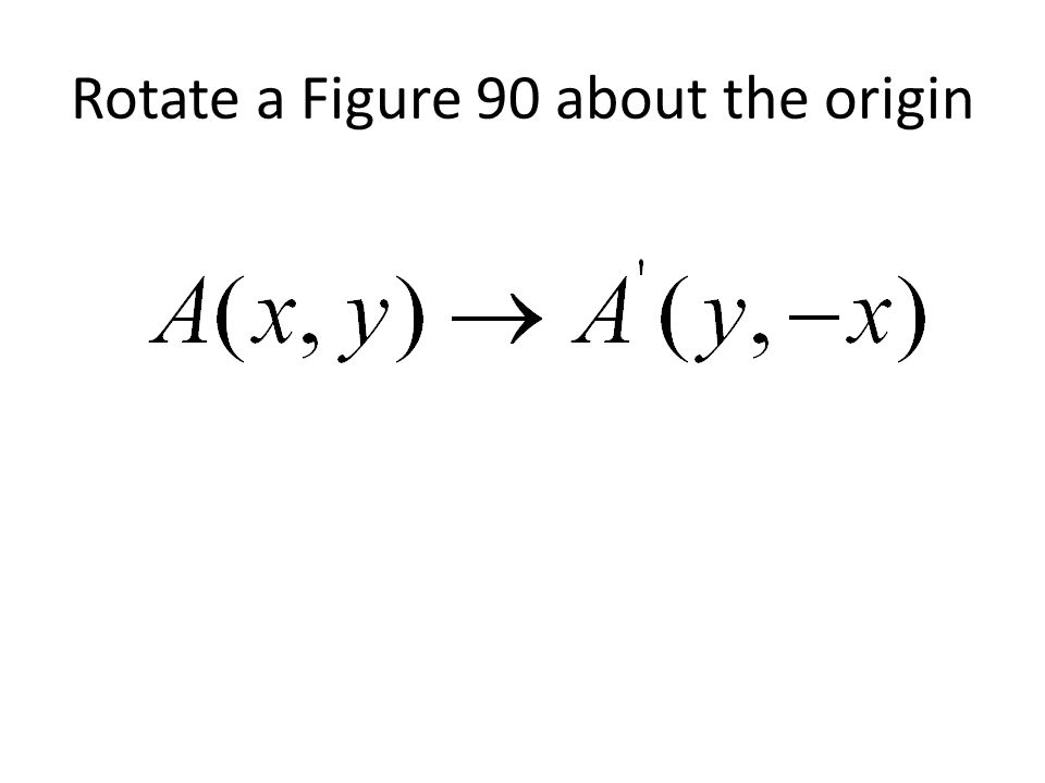Rotate a Figure 90 about the origin