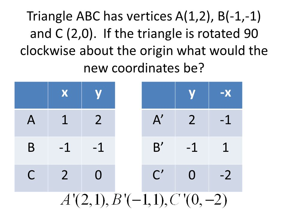 Triangle ABC has vertices A(1,2), B(-1,-1) and C (2,0).