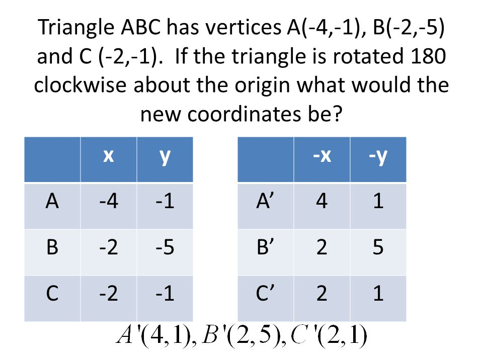 Triangle ABC has vertices A(-4,-1), B(-2,-5) and C (-2,-1).