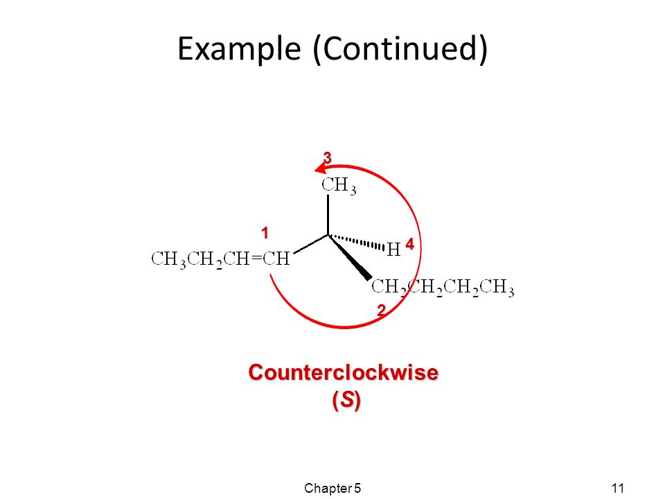 Example (Continued) 1 2 3 4 Counterclockwise (S) Chapter 511