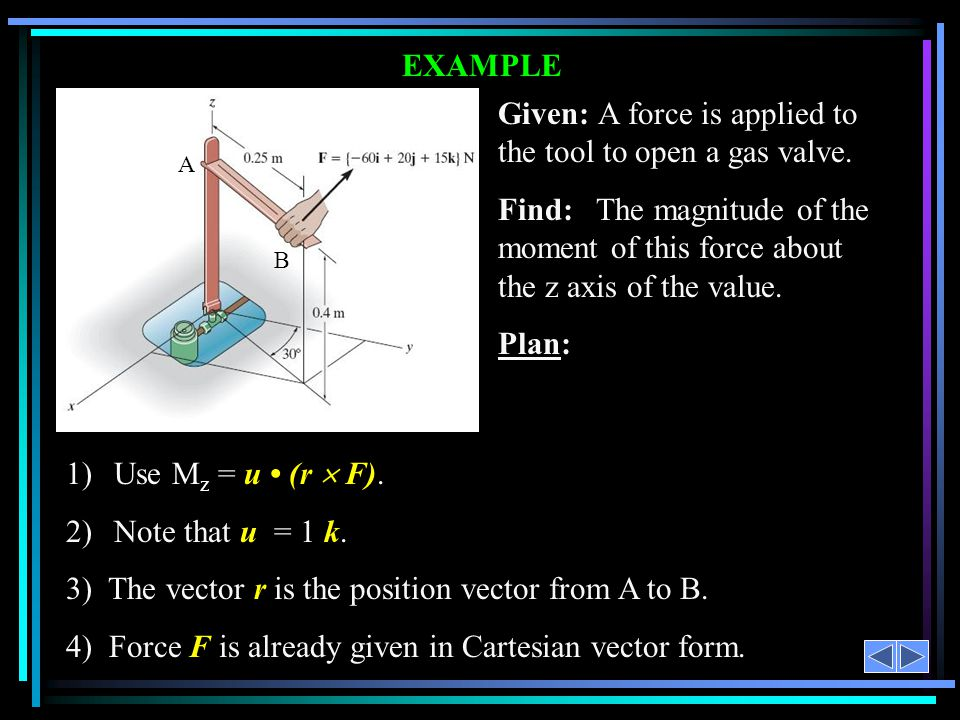 EXAMPLE Given: A force is applied to the tool to open a gas valve. Find: The magnitude of the moment of this force about the z axis of the value. Plan