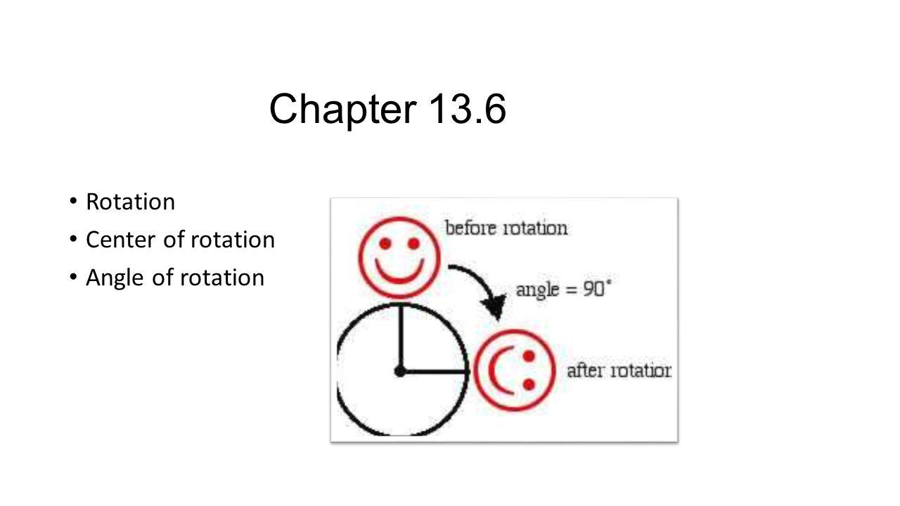 Chapter 13.6 Rotation Center of rotation Angle of rotation