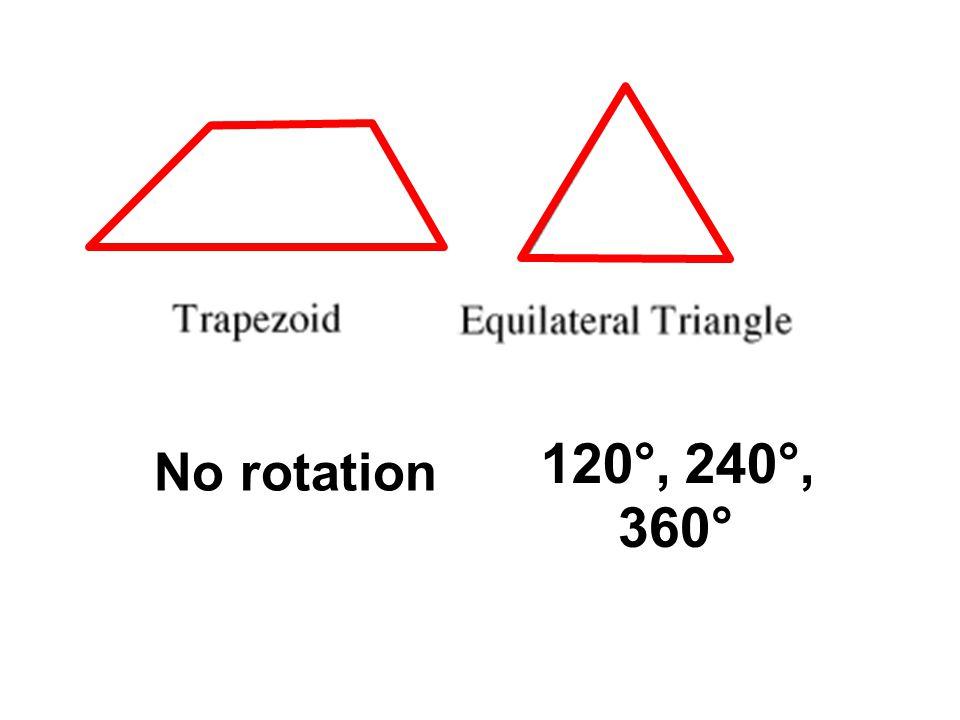 120°,240°, 360° No rotation