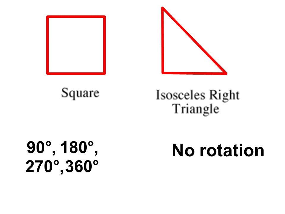 90°,180°, 360°270°, No rotation